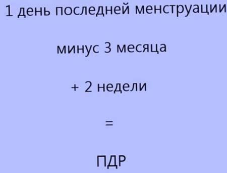 метод определения