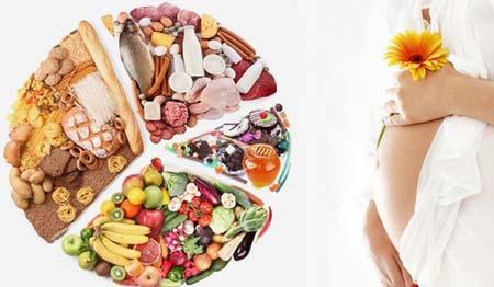 Первый триместр беременности: токсикоз, питание, витамины, развитие плода. Что можно и что нельзя в первом триместре?