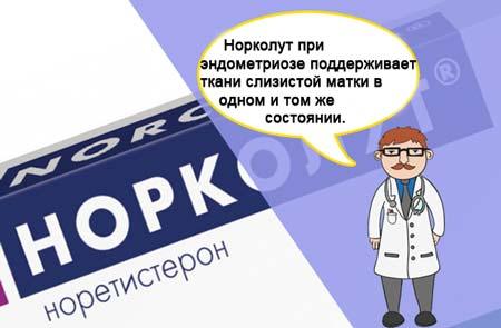 Гормональные таблетки норколут 2