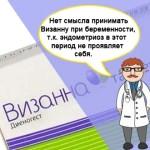 Препарат Визанна при эндометриозе