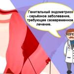 Классификация генитального эндометриоза