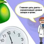 Правила питания и диет при гестационном диабете